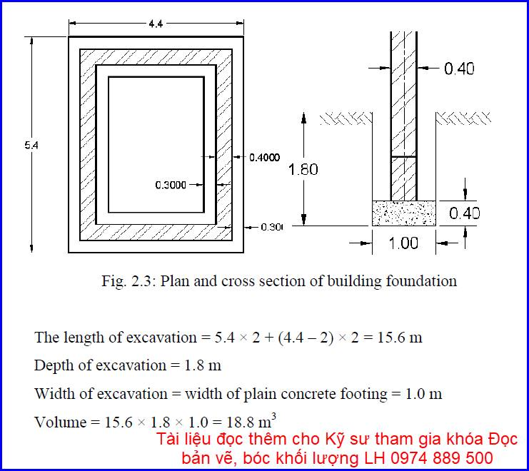 học đọc bản vẽ đo bóc khối lượng và tiếng Anh chuyên ngành xây dựng