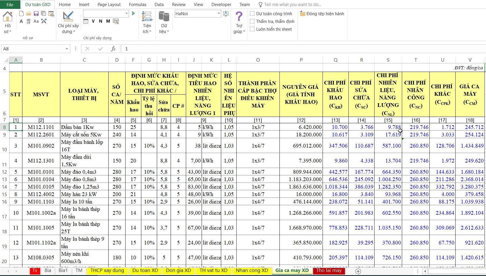 Bảng giá ca máy và thiết bị thi công