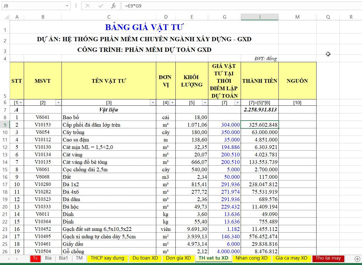Bảng Giá vật tư để xác định dự toán chi phí xây dựng