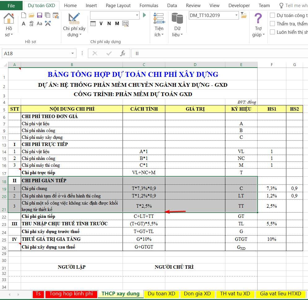 Mẫu bảng tổng hợp kinh phí xây dựng mới nhất