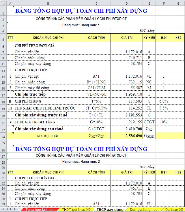 Tổng hợp chi phí theo dạng bảng